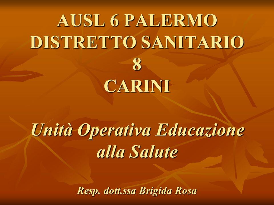 AUSL 6 PALERMO DISTRETTO SANITARIO 8 CARINI Unità Operativa Educazione alla Salute Resp.