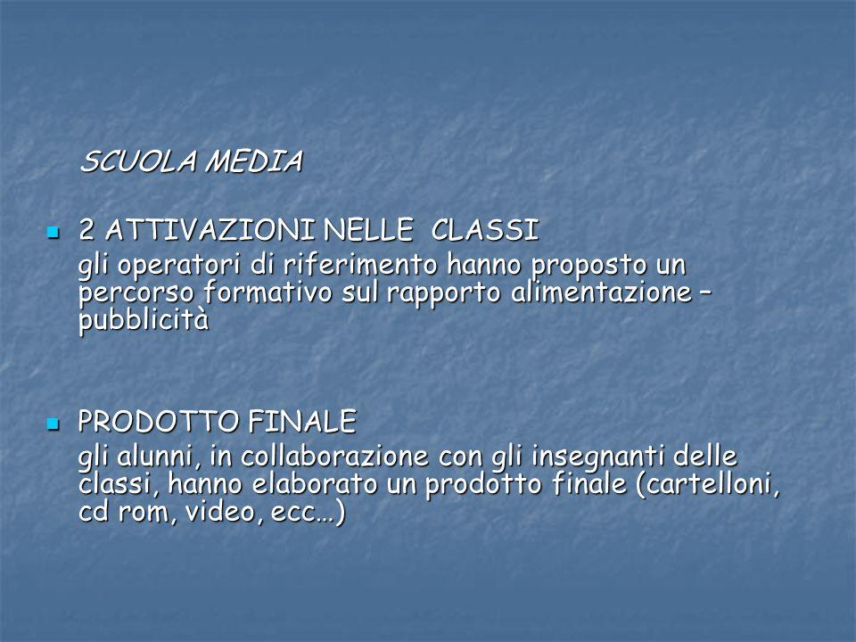 SCUOLA MEDIA 2 ATTIVAZIONI NELLE CLASSI. gli operatori di riferimento hanno proposto un percorso formativo sul rapporto alimentazione – pubblicità.