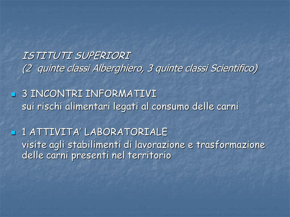 (2 quinte classi Alberghiero, 3 quinte classi Scientifico)