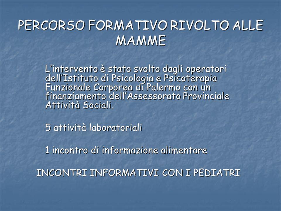 PERCORSO FORMATIVO RIVOLTO ALLE MAMME