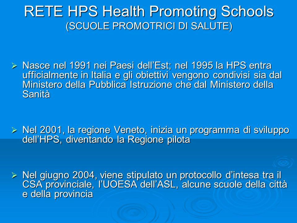 RETE HPS Health Promoting Schools (SCUOLE PROMOTRICI DI SALUTE)