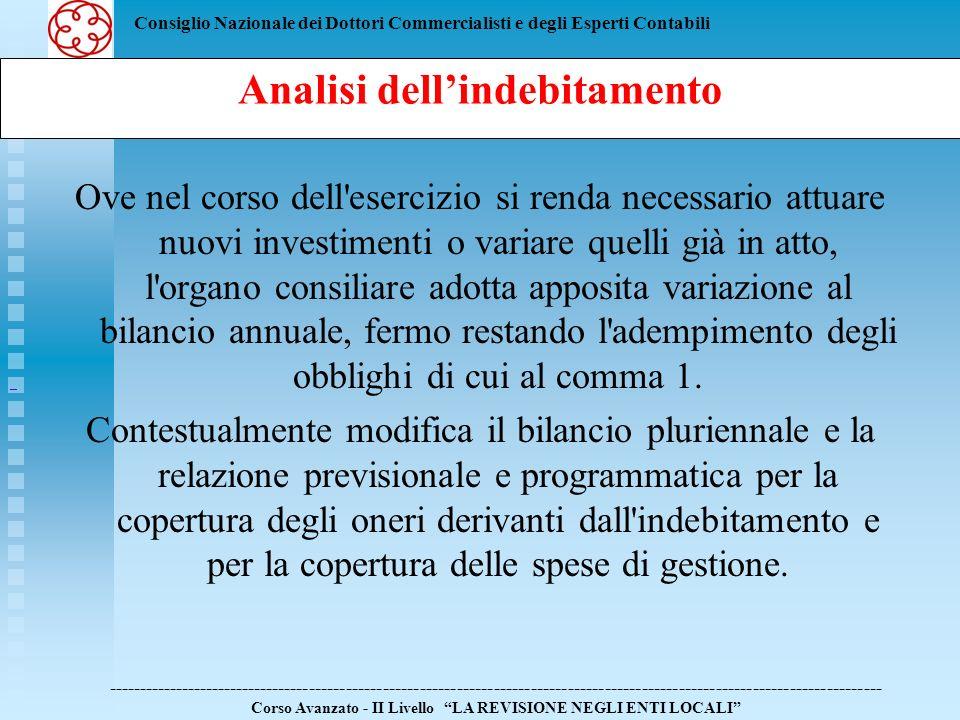 Analisi dell'indebitamento