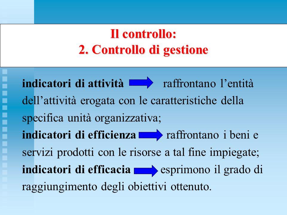 Il controllo: 2. Controllo di gestione