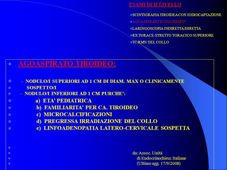 AGOASPIRATO TIROIDEO: