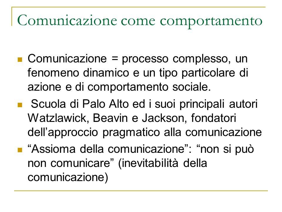 Comunicazione come comportamento