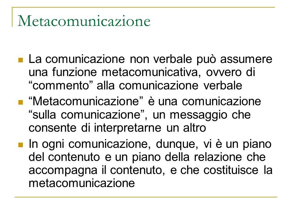 Metacomunicazione La comunicazione non verbale può assumere una funzione metacomunicativa, ovvero di commento alla comunicazione verbale.