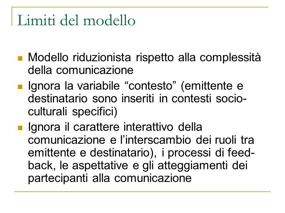 Limiti del modello Modello riduzionista rispetto alla complessità della comunicazione.