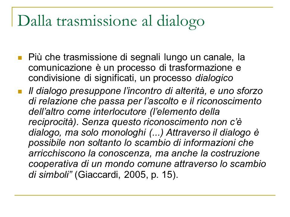 Dalla trasmissione al dialogo