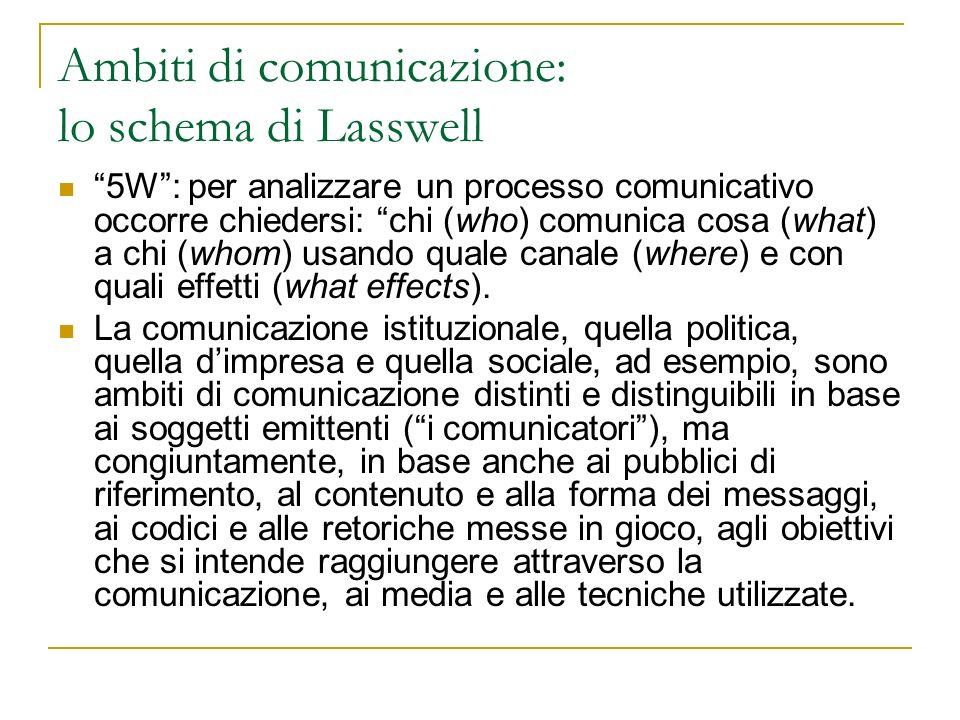 Ambiti di comunicazione: lo schema di Lasswell
