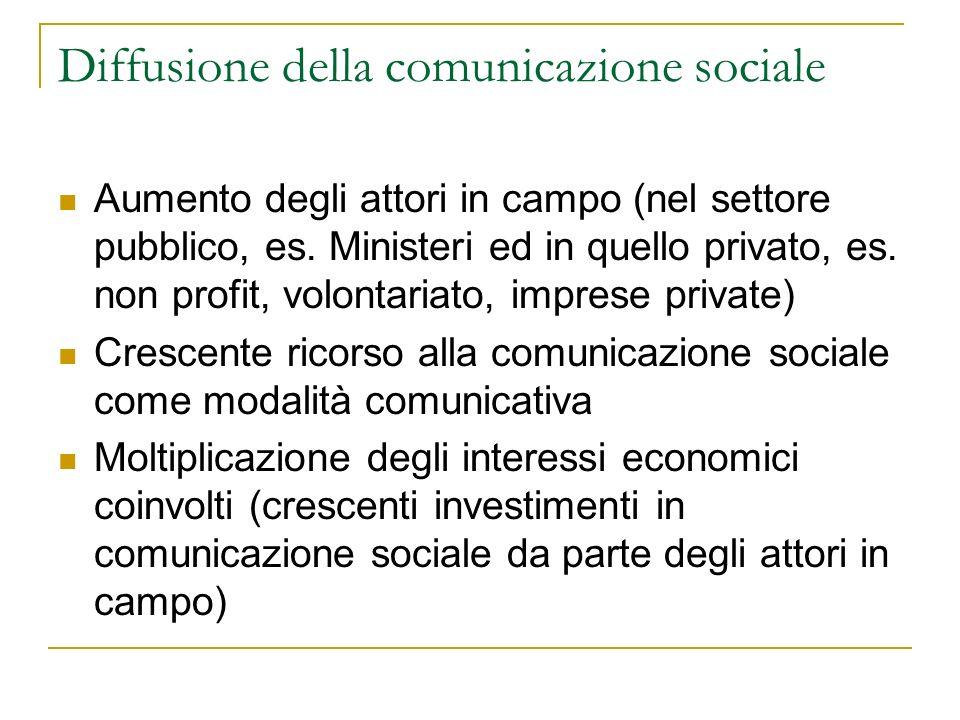 Diffusione della comunicazione sociale