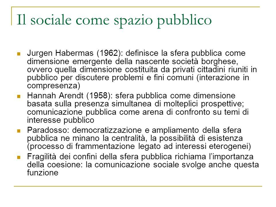 Il sociale come spazio pubblico