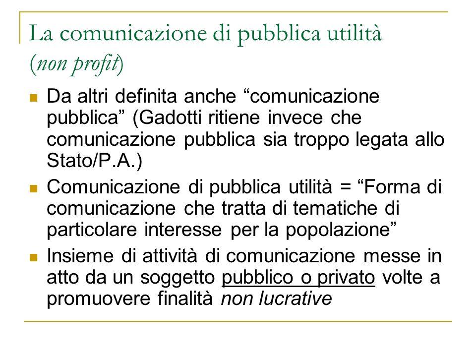 La comunicazione di pubblica utilità (non profit)