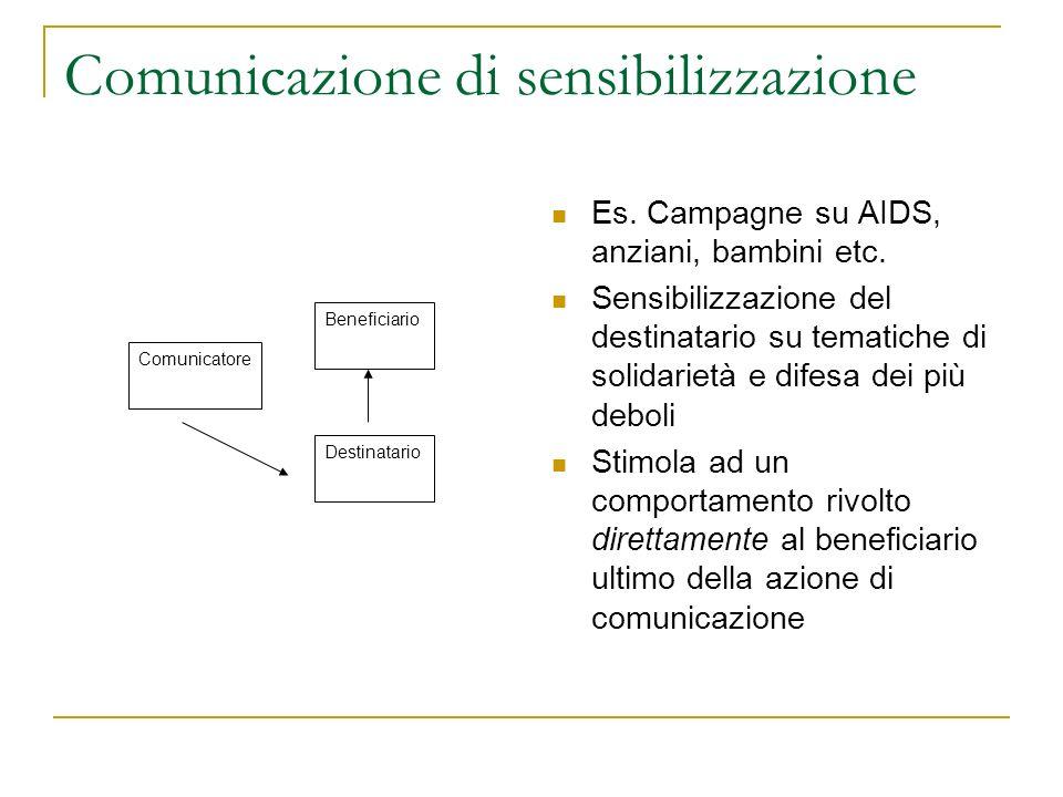 Comunicazione di sensibilizzazione
