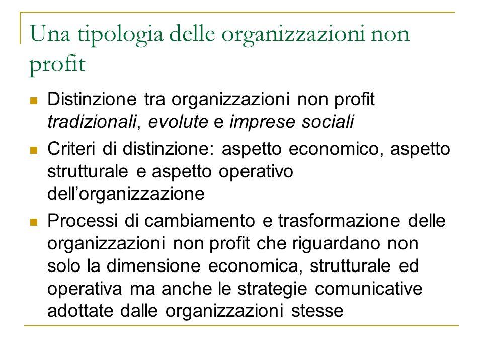 Una tipologia delle organizzazioni non profit