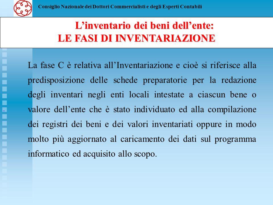L'inventario dei beni dell'ente: LE FASI DI INVENTARIAZIONE