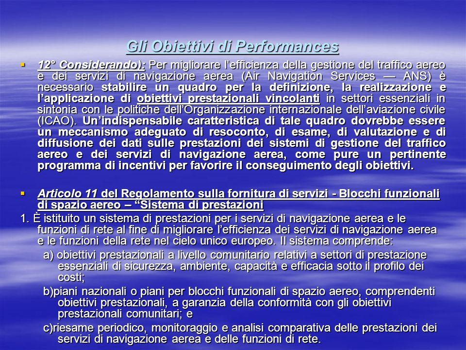 Gli Obiettivi di Performances