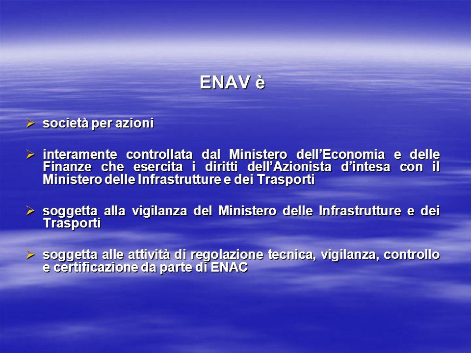 ENAV è società per azioni