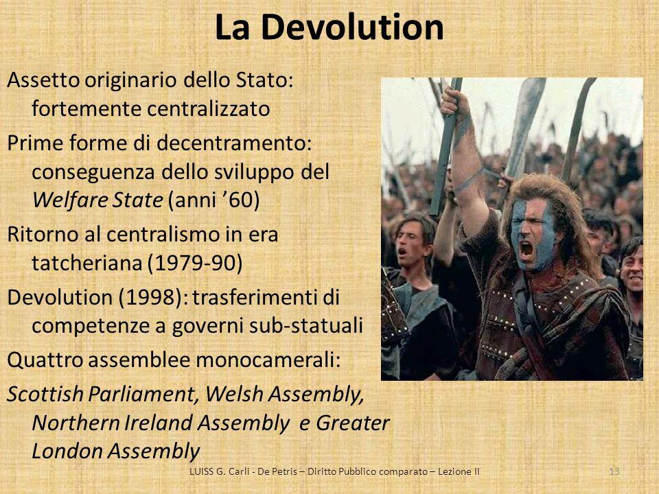 LUISS G. Carli - De Petris – Diritto Pubblico comparato – Lezione II