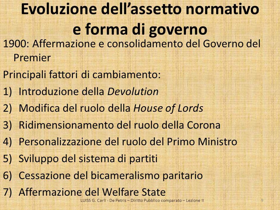 Evoluzione dell'assetto normativo e forma di governo