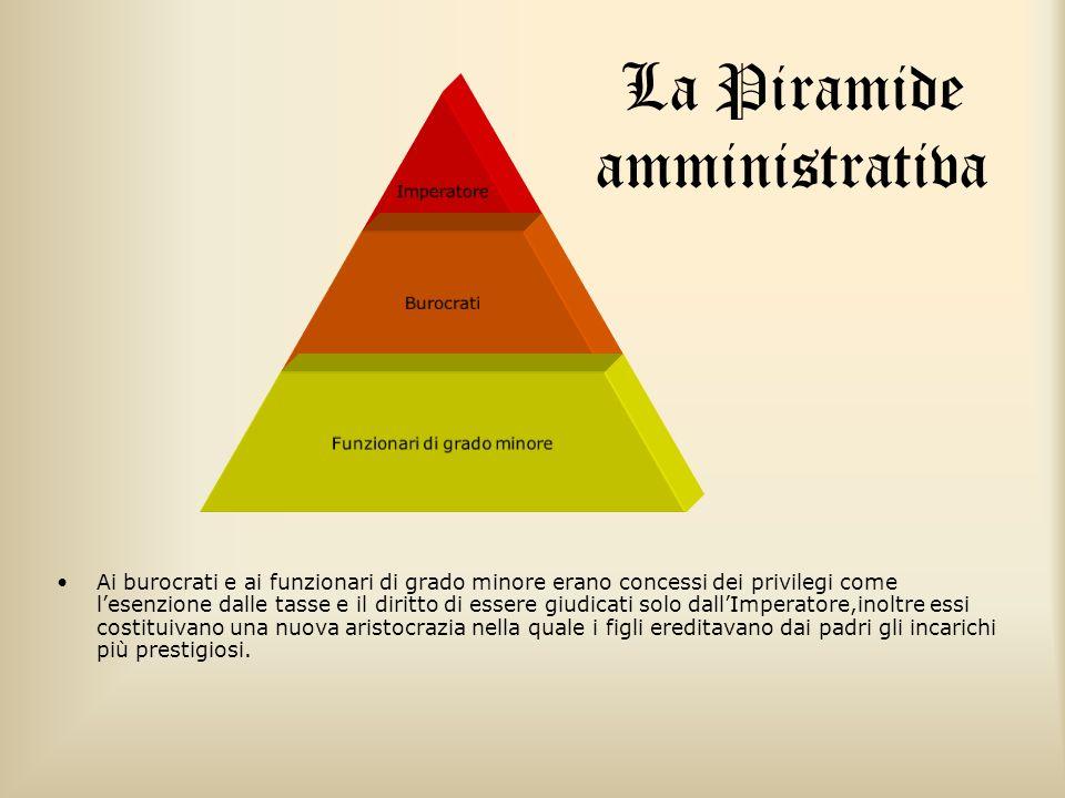 La Piramide amministrativa