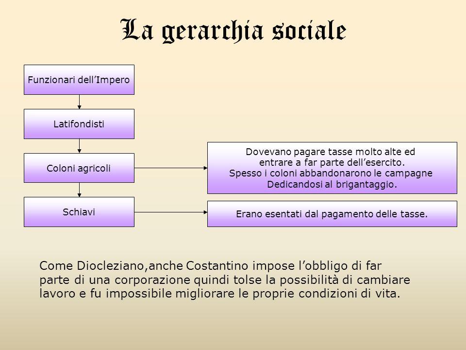 La gerarchia sociale Funzionari dell'Impero. Latifondisti. Dovevano pagare tasse molto alte ed. entrare a far parte dell'esercito.