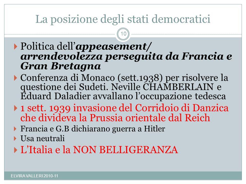 La posizione degli stati democratici