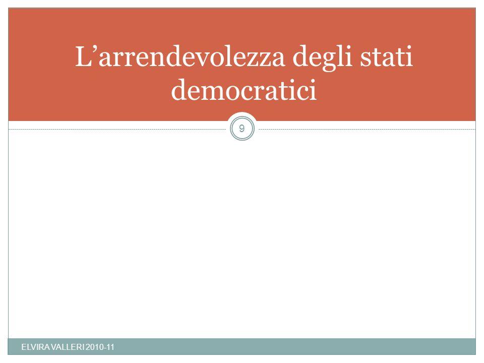 L'arrendevolezza degli stati democratici