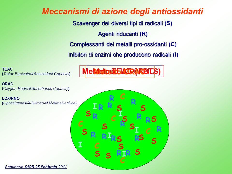 Meccanismi di azione degli antiossidanti