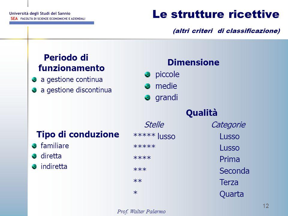 Le strutture ricettive (altri criteri di classificazione)