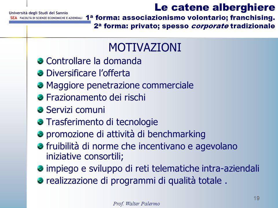 Le catene alberghiere 1a forma: associazionismo volontario; franchising. 2a forma: privato; spesso corporate tradizionale