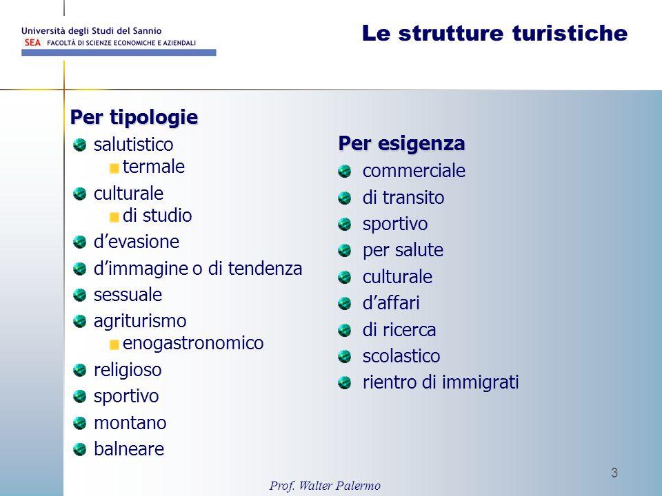 Le strutture turistiche