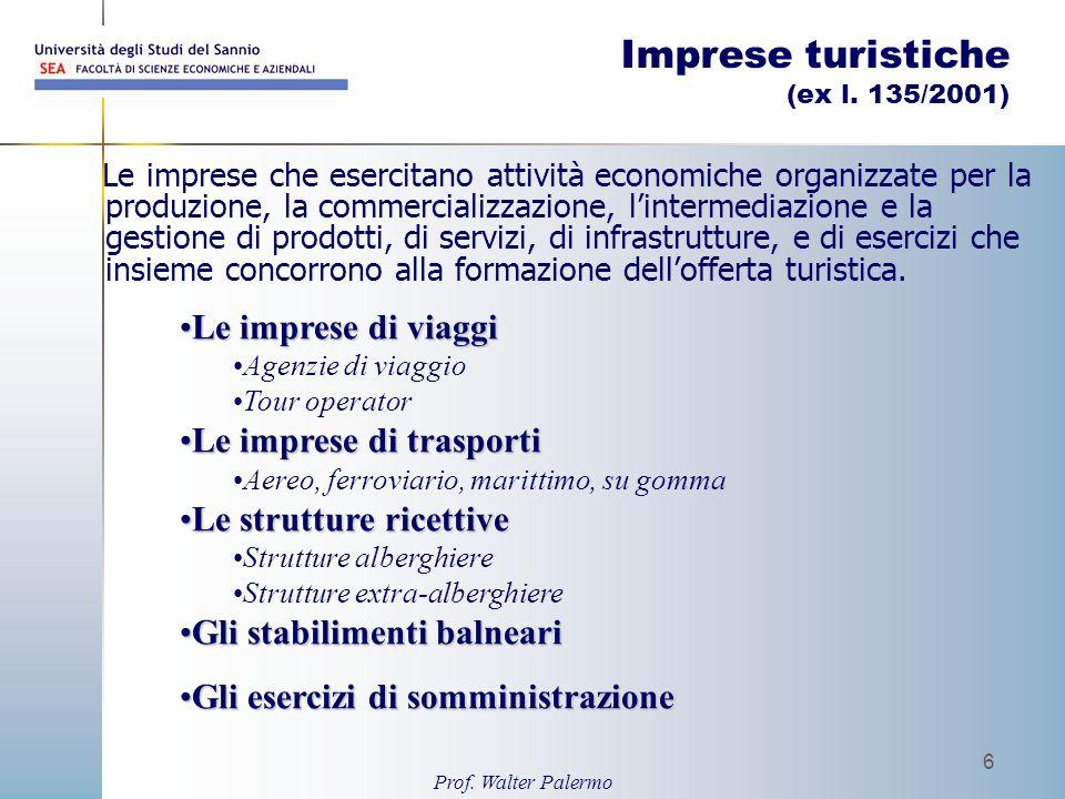 Imprese turistiche (ex l. 135/2001)