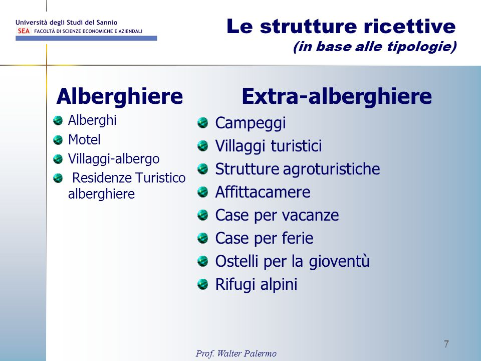 Le strutture ricettive (in base alle tipologie)