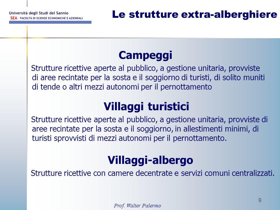 Le strutture extra-alberghiere