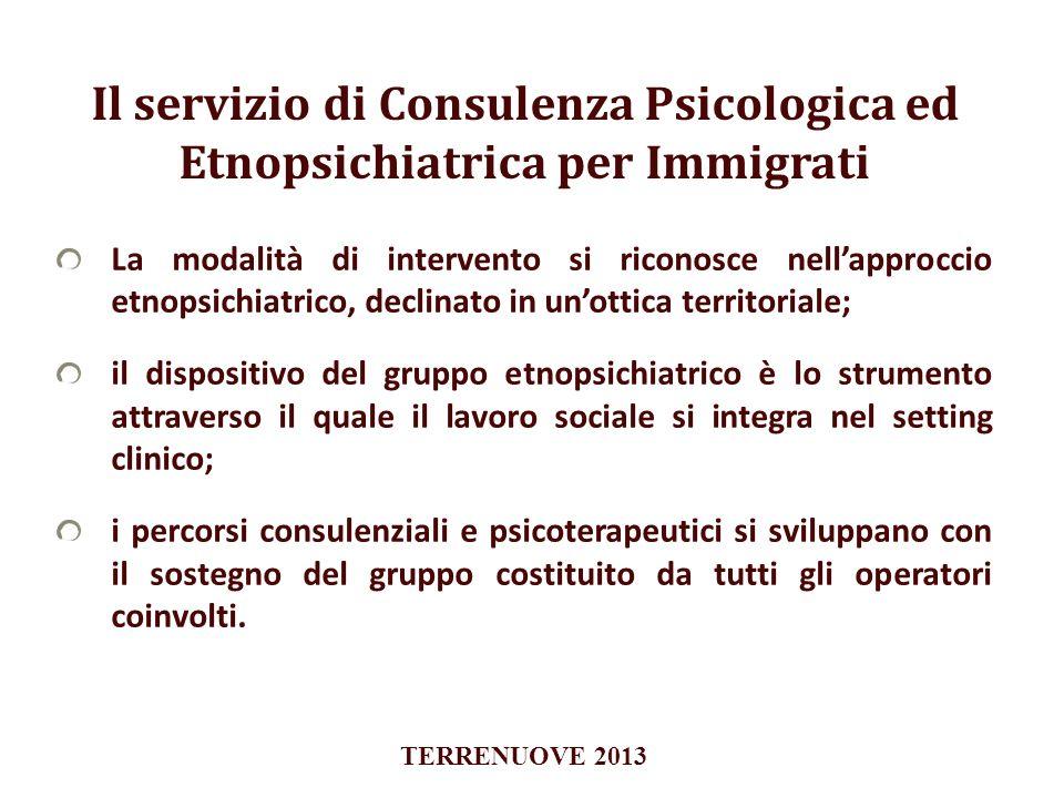 Il servizio di Consulenza Psicologica ed Etnopsichiatrica per Immigrati
