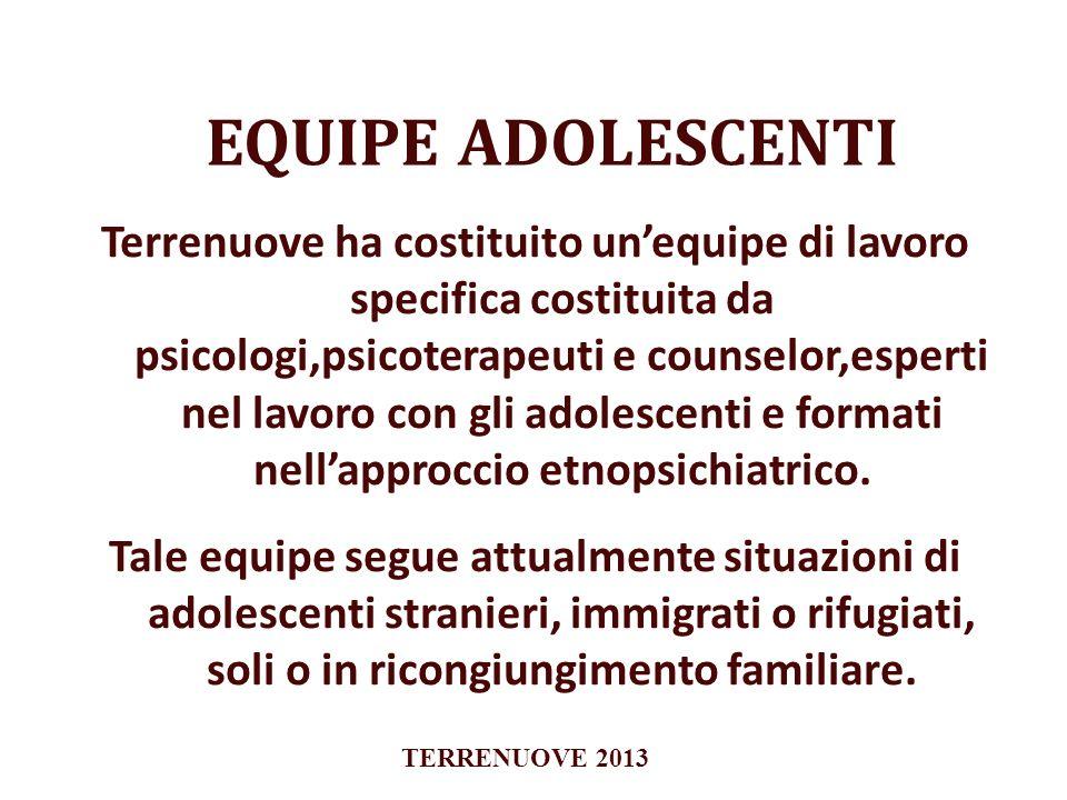 EQUIPE ADOLESCENTI