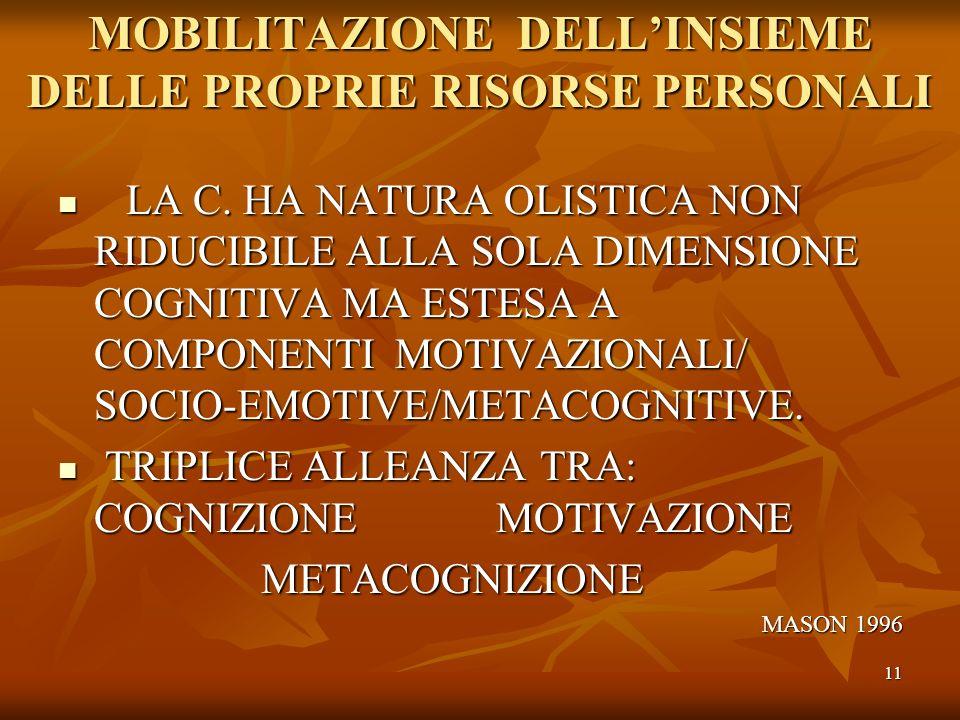 MOBILITAZIONE DELL'INSIEME DELLE PROPRIE RISORSE PERSONALI