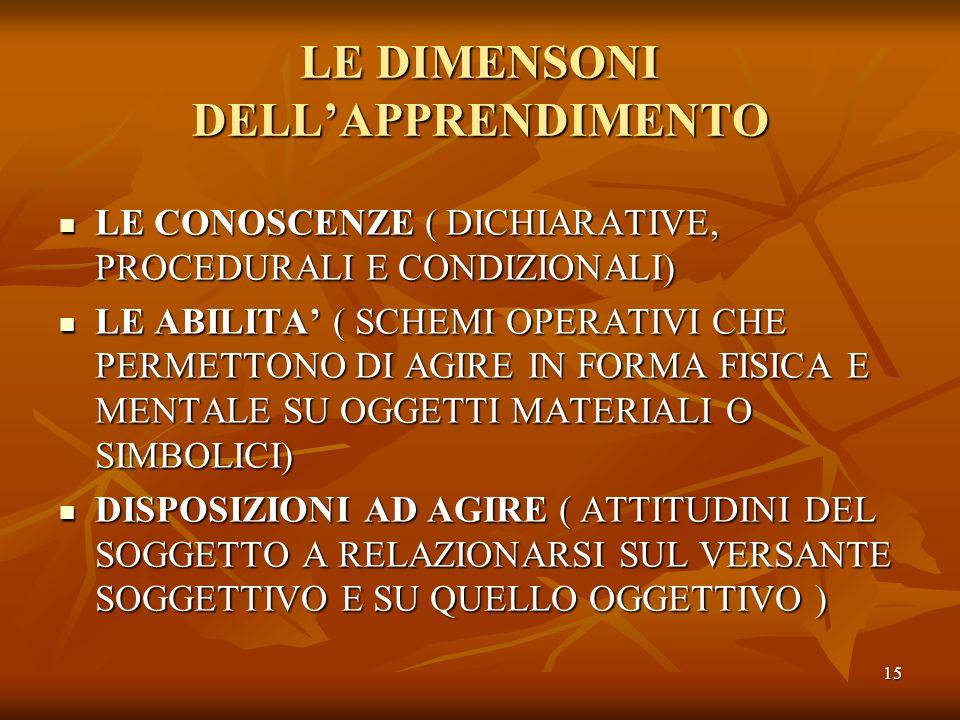LE DIMENSONI DELL'APPRENDIMENTO