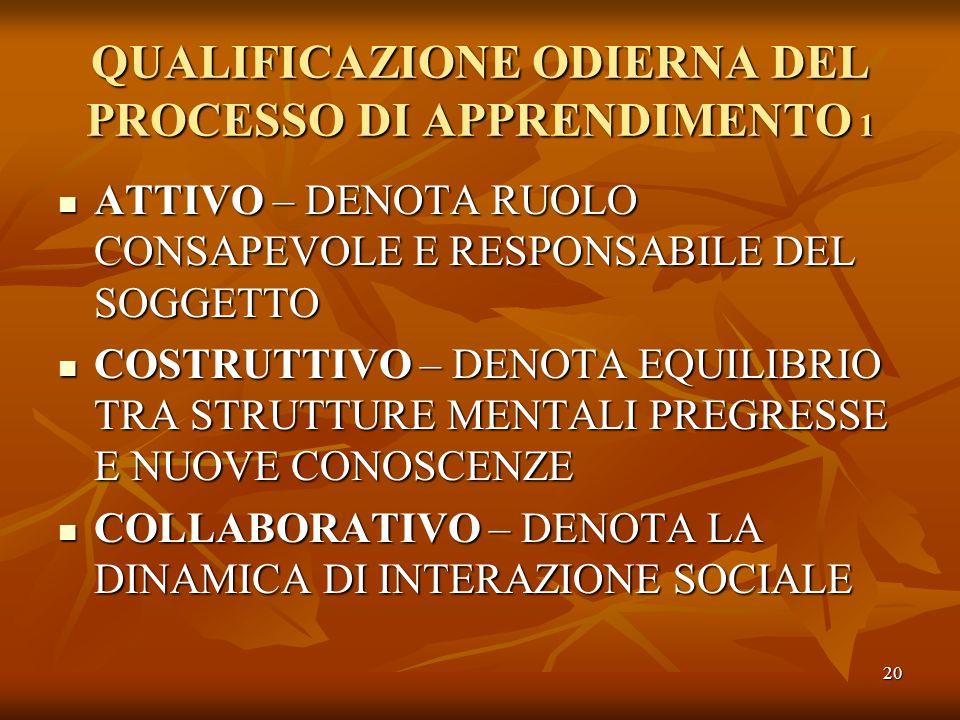 QUALIFICAZIONE ODIERNA DEL PROCESSO DI APPRENDIMENTO 1