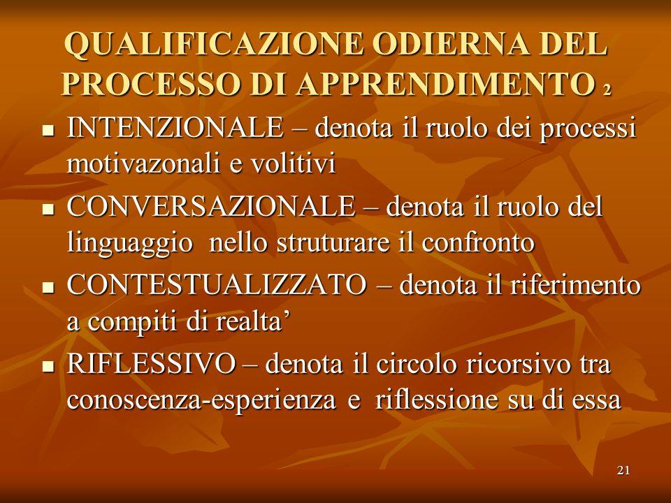 QUALIFICAZIONE ODIERNA DEL PROCESSO DI APPRENDIMENTO 2