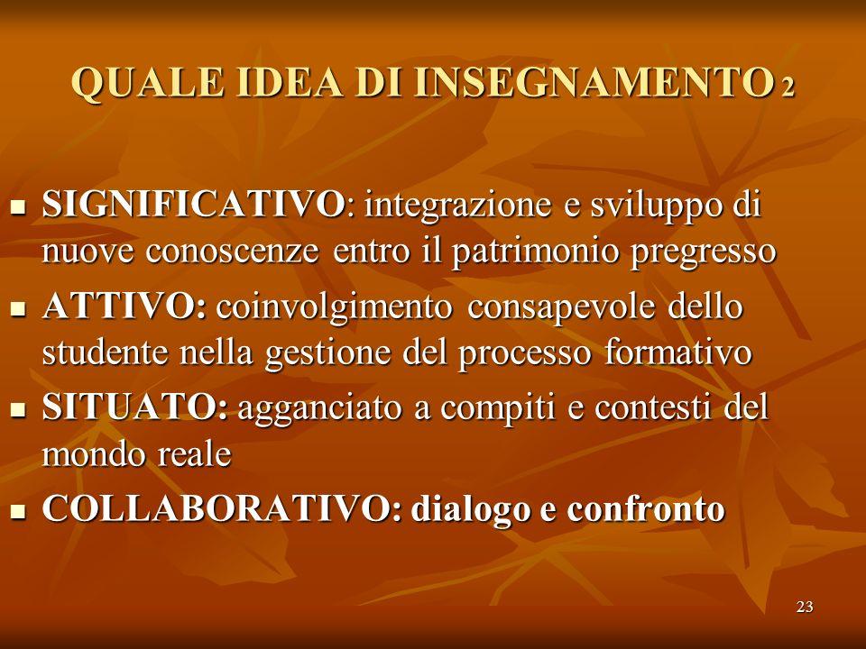 QUALE IDEA DI INSEGNAMENTO 2