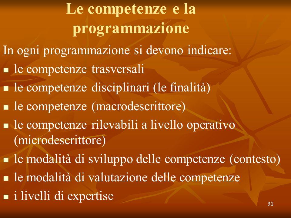 Le competenze e la programmazione