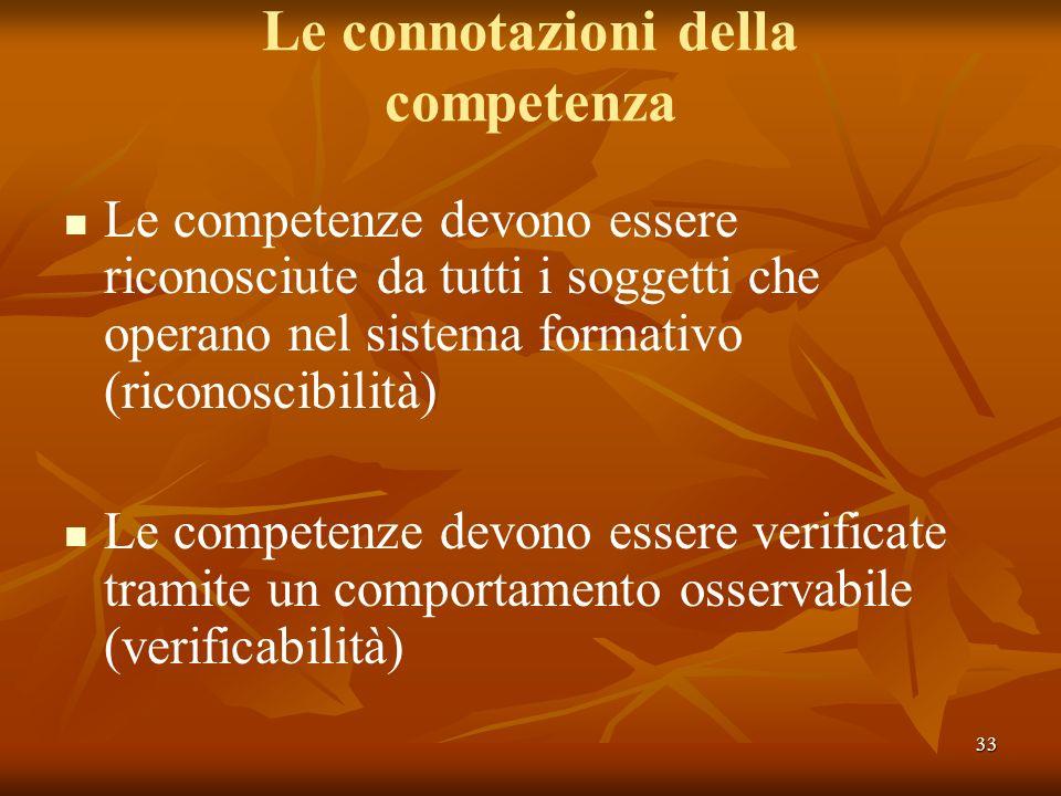 Le connotazioni della competenza