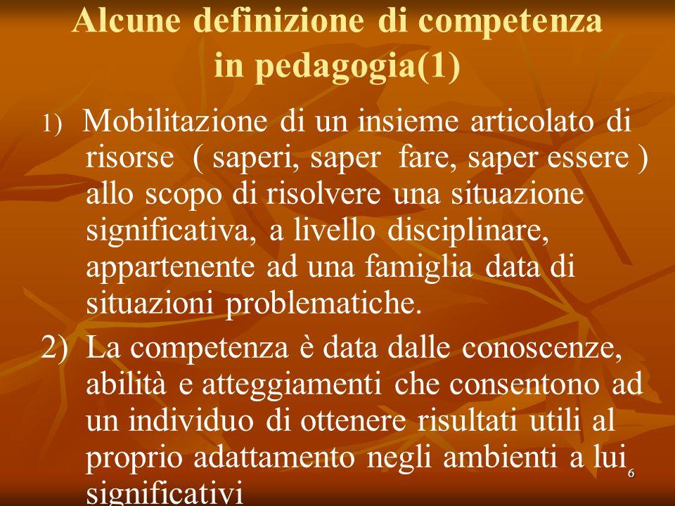 Alcune definizione di competenza in pedagogia(1)