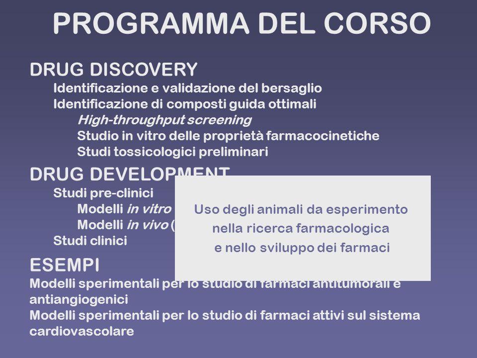 PROGRAMMA DEL CORSO DRUG DISCOVERY DRUG DEVELOPMENT ESEMPI