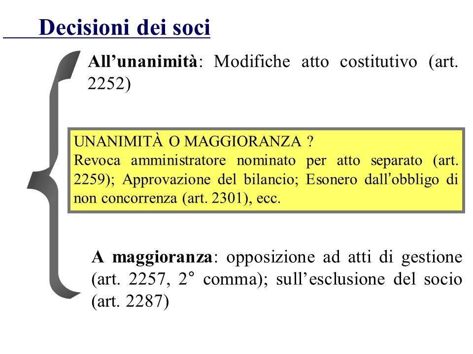 Decisioni dei soci All'unanimità: Modifiche atto costitutivo (art. 2252) UNANIMITÀ O MAGGIORANZA