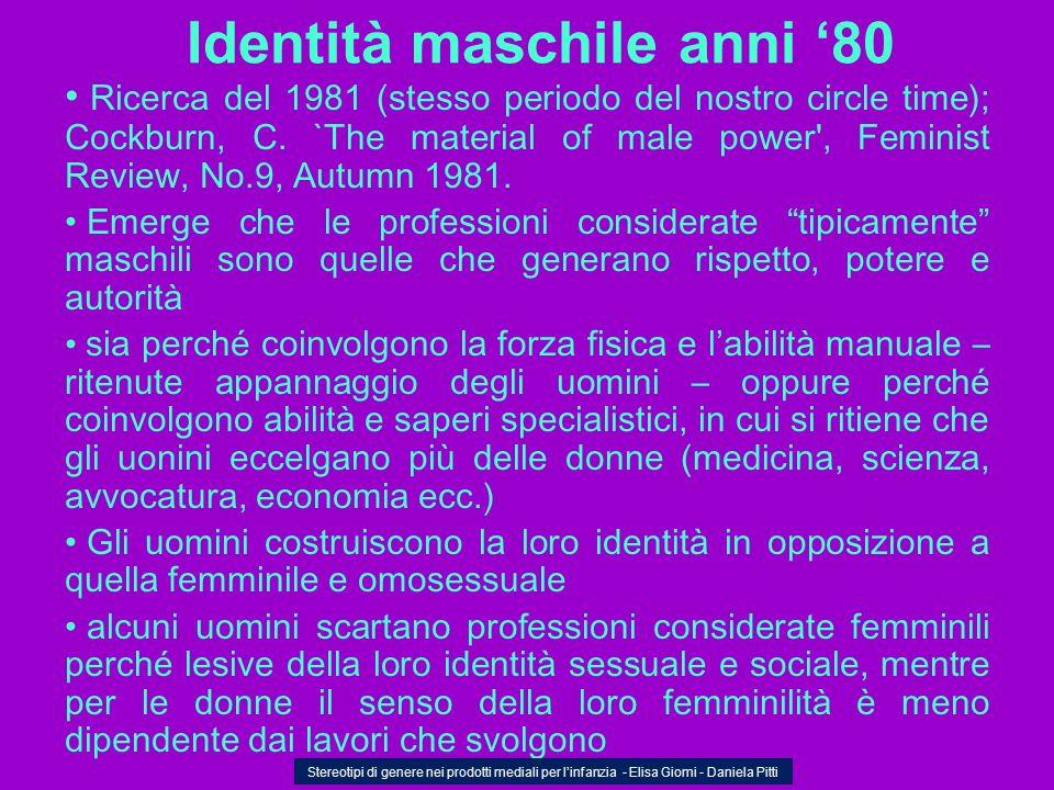 Identità maschile anni '80