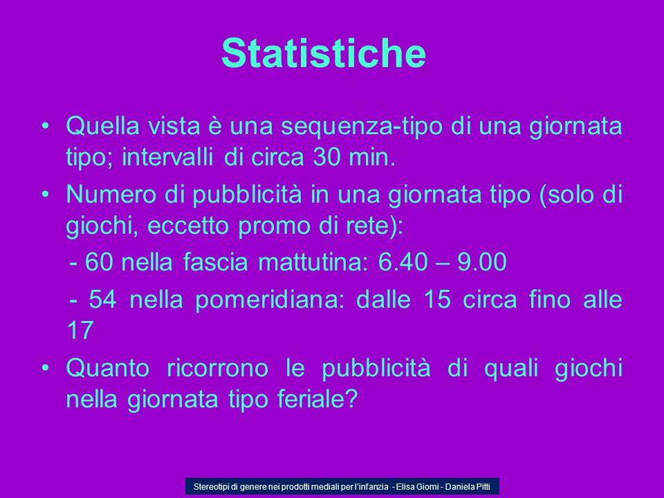 Statistiche Quella vista è una sequenza-tipo di una giornata tipo; intervalli di circa 30 min.