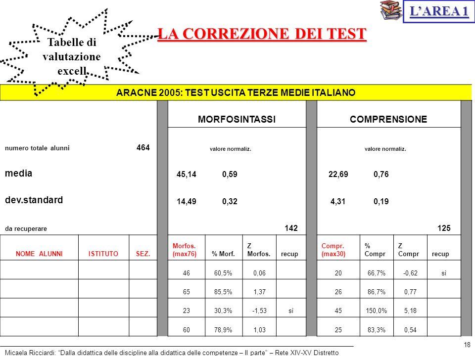 Tabelle di valutazione excell