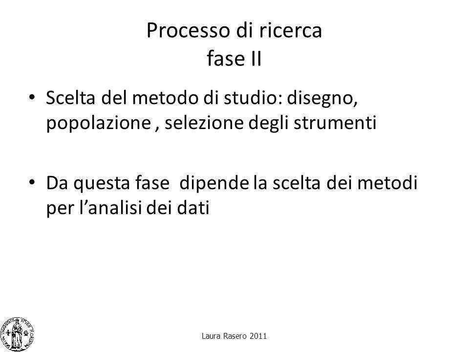 Processo di ricerca fase II
